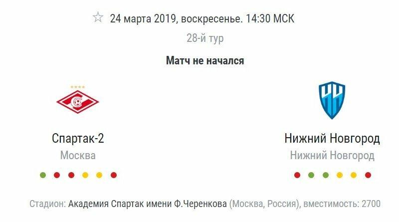Матч Спартак-2 (Москва) - ФК Нижний Новгород 24 марта